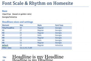 Font Rhythm and Scale