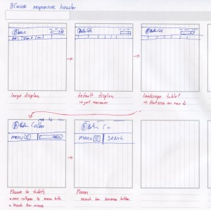 Mayflower early sketch responsive menu